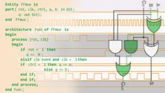 Digital Systems - Sistemas Digitales: De las puertas lógicas al procesador