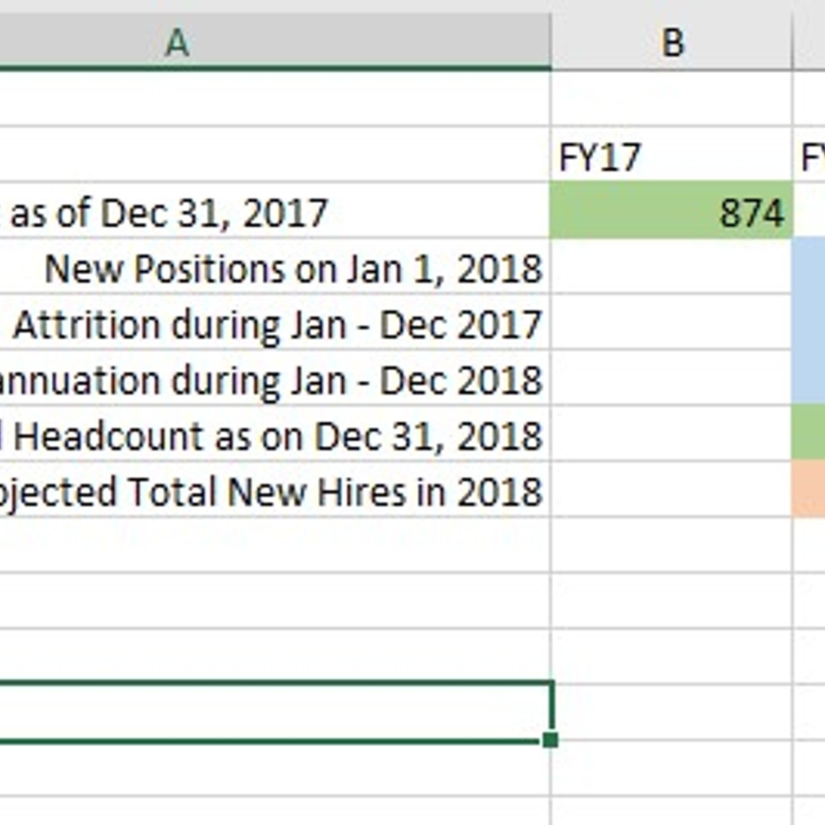 Building a Hiring Plan by Analyzing Past Data in Sheets